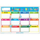 Know Your... Class Happy Birthday Poster