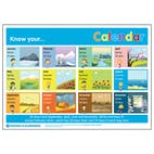 Know Your... Calendar Poster