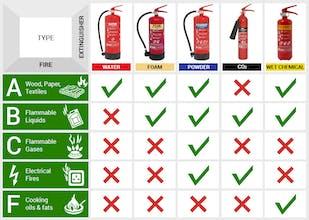 600G Powder Fire Extinguisher