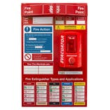 Fire Point Board - Push Button Alarm & 9 Point Fire Action Notice