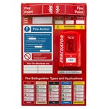 Fire Point Board - Break Glass Alarm & 9 Point Fire Action Notice