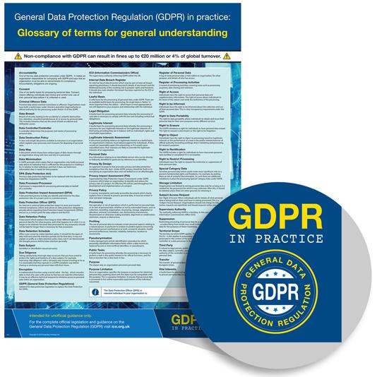GDPR In Practice Poster - GDPR Glossary