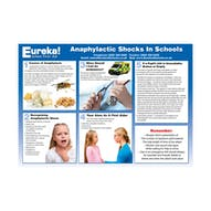 Anaphylaxis Posters