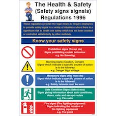 HSE Safety Signs Signals Regulations