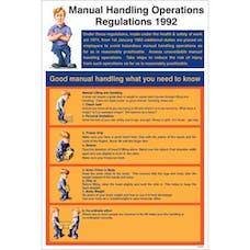 Manual Handling Operations Regulations