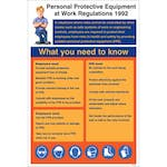 Regulation and Safety Guidance Posters