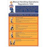 Manual Handling Regulations