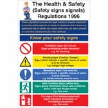 Safety Signs and Signals Regulations Poster
