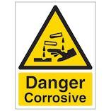 Laboratory Signs
