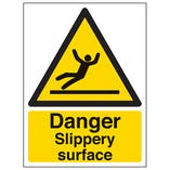 Slippery Surface Signs