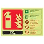 GITD CO2 Extinguisher ID - Landscape