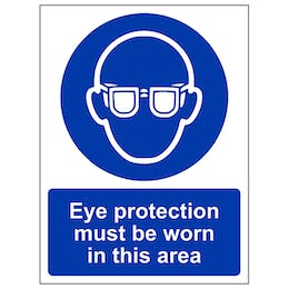 Eye Protection Must Be Worn In This Department - Portrait