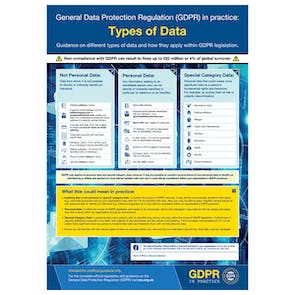 GDPR In Practice Poster - Types Of Data