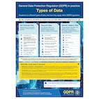 GDPR In Practice - Types Of Data