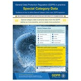 GDPR In Practice Poster - Special Category Data