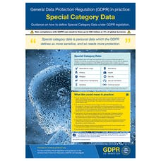 GDPR In Practice - Special Category Data