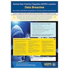 GDPR In Practice - Data Breaches