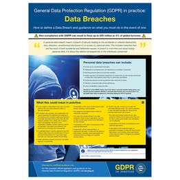 GDPR In Practice Poster - Data Breaches