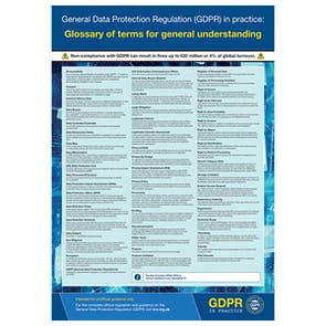 GDPR In Practice Poster - GDPR Glossary