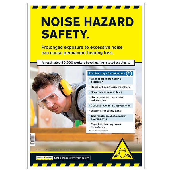 Noise Hazard Safety Poster