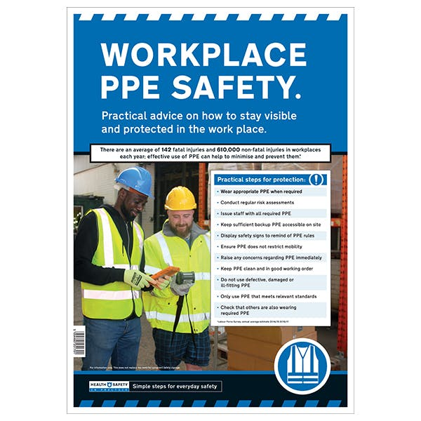 Workplace PPE Safety Poster