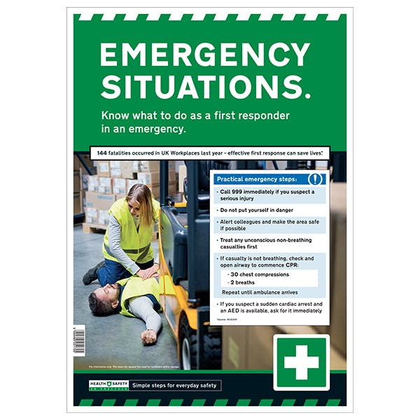 Emergency Situations Safety Poster