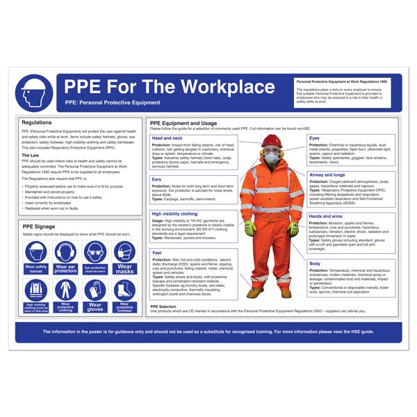 PPE For The Workplace Safety Poster