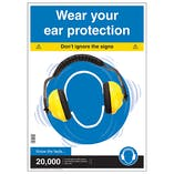 Wear Your Ear Protection Poster