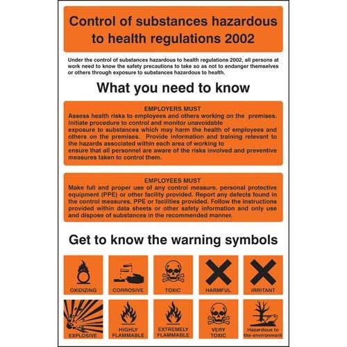 Substances Hazardous to Health Regulations