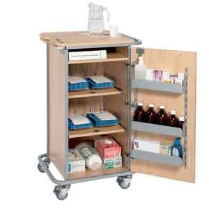 Sunflower MDS Trolleys