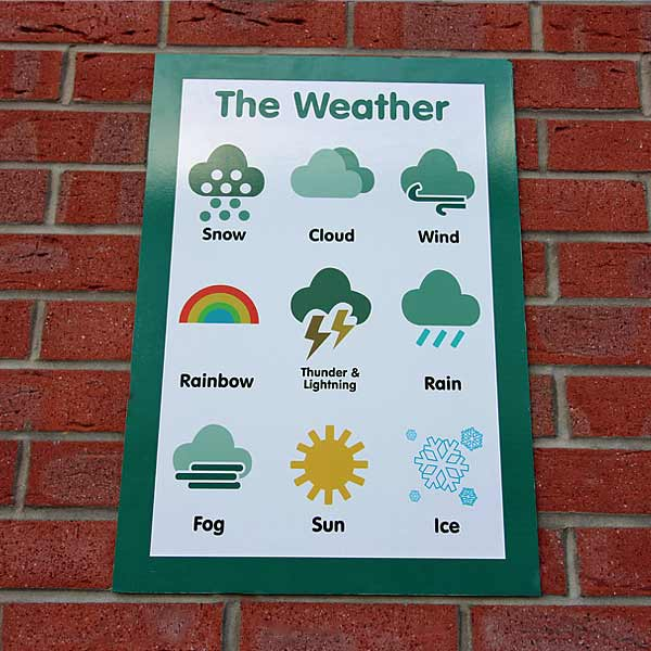 the-weather-board.jpg